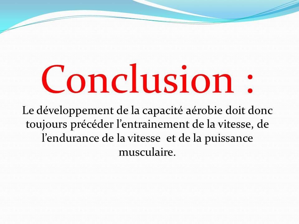 Conclusion : Le développement de la capacité aérobie doit donc toujours précéder lentrainement de la vitesse, de lendurance de la vitesse et de la pui