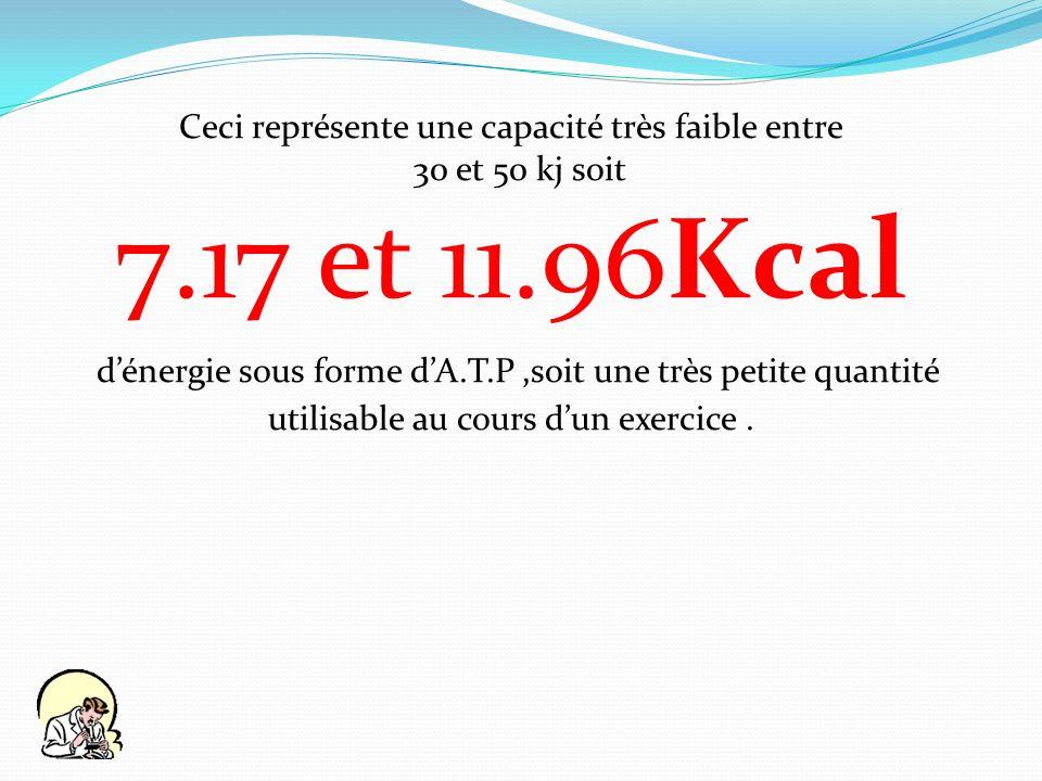 Ceci représente une capacité très faible entre 30 et 50 kj soit 7.17 et 11.96Kcal dénergie sous forme dA.T.P,soit une très petite quantité utilisable