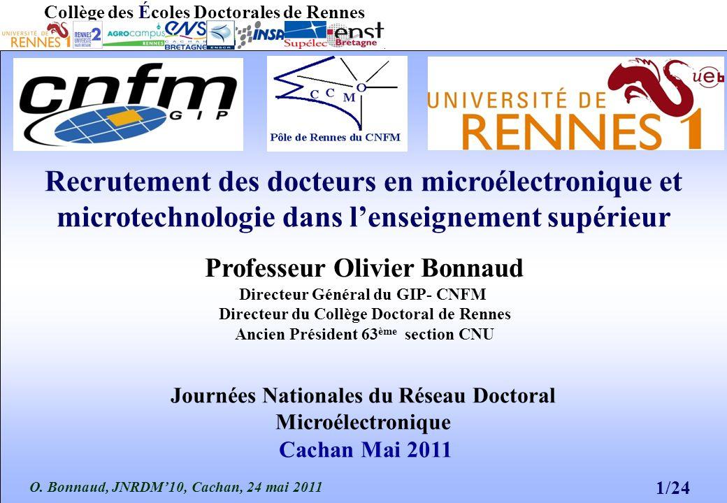 O. Bonnaud, JNRDM10, Cachan, 24 mai 2011 1/24 Collège des Écoles Doctorales de Rennes Recrutement des docteurs en microélectronique et microtechnologi