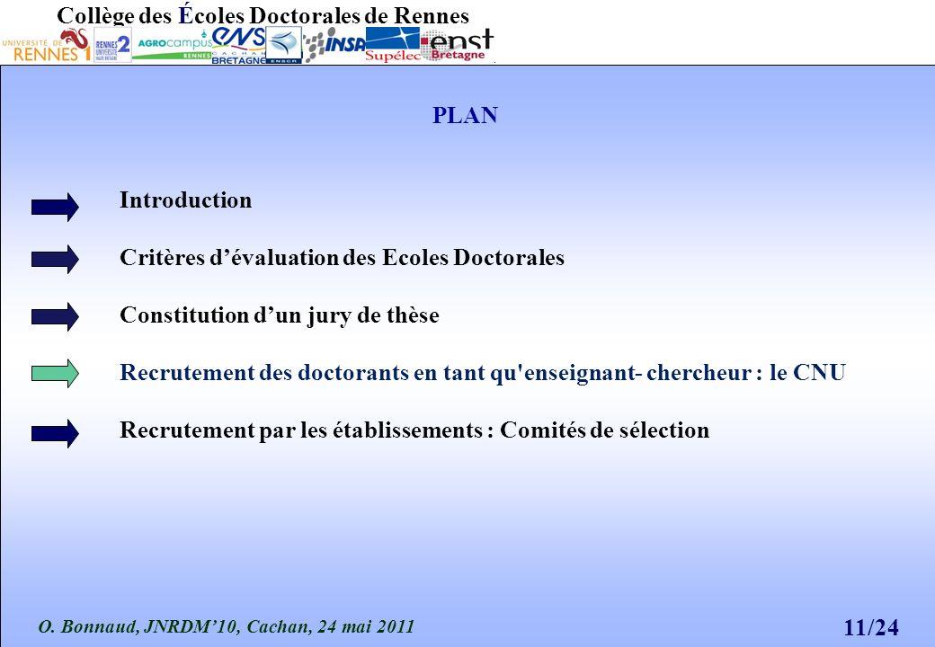 O. Bonnaud, JNRDM10, Cachan, 24 mai 2011 11/24 Collège des Écoles Doctorales de Rennes PLAN Introduction Critères dévaluation des Ecoles Doctorales Co