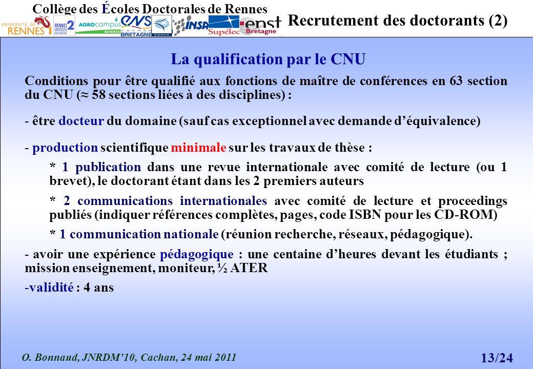 O. Bonnaud, JNRDM10, Cachan, 24 mai 2011 13/24 Collège des Écoles Doctorales de Rennes Recrutement des doctorants (2) Conditions pour être qualifié au
