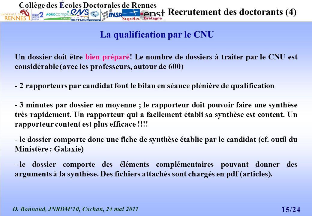O. Bonnaud, JNRDM10, Cachan, 24 mai 2011 15/24 Collège des Écoles Doctorales de Rennes Recrutement des doctorants (4) Un dossier doit être bien prépar