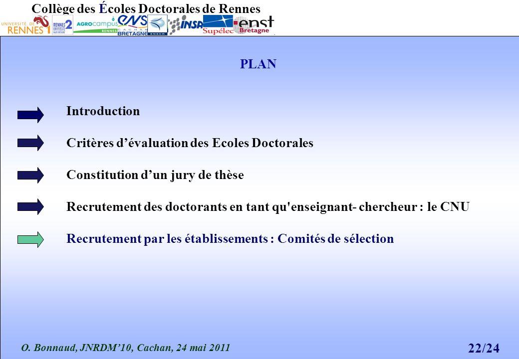 O. Bonnaud, JNRDM10, Cachan, 24 mai 2011 22/24 Collège des Écoles Doctorales de Rennes PLAN Introduction Critères dévaluation des Ecoles Doctorales Co