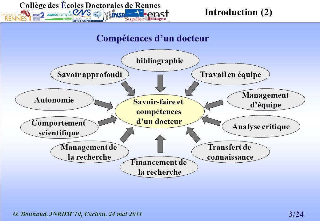 O. Bonnaud, JNRDM10, Cachan, 24 mai 2011 3/24 Collège des Écoles Doctorales de Rennes Savoir-faire et compétences dun docteur Savoir approfondi biblio