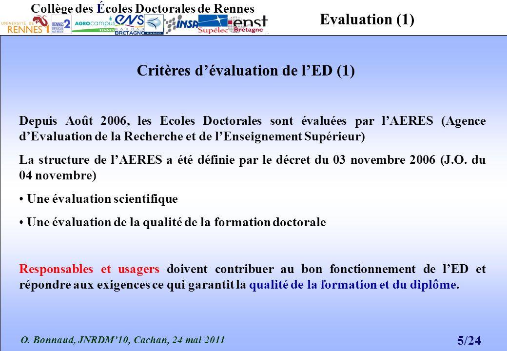 O. Bonnaud, JNRDM10, Cachan, 24 mai 2011 5/24 Collège des Écoles Doctorales de Rennes Critères dévaluation de lED (1) Depuis Août 2006, les Ecoles Doc