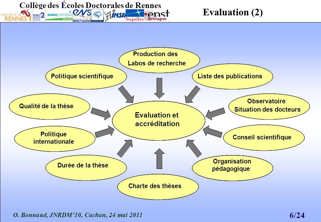 O. Bonnaud, JNRDM10, Cachan, 24 mai 2011 6/24 Collège des Écoles Doctorales de Rennes pedagogical organisation Evaluation et accréditation Politique s