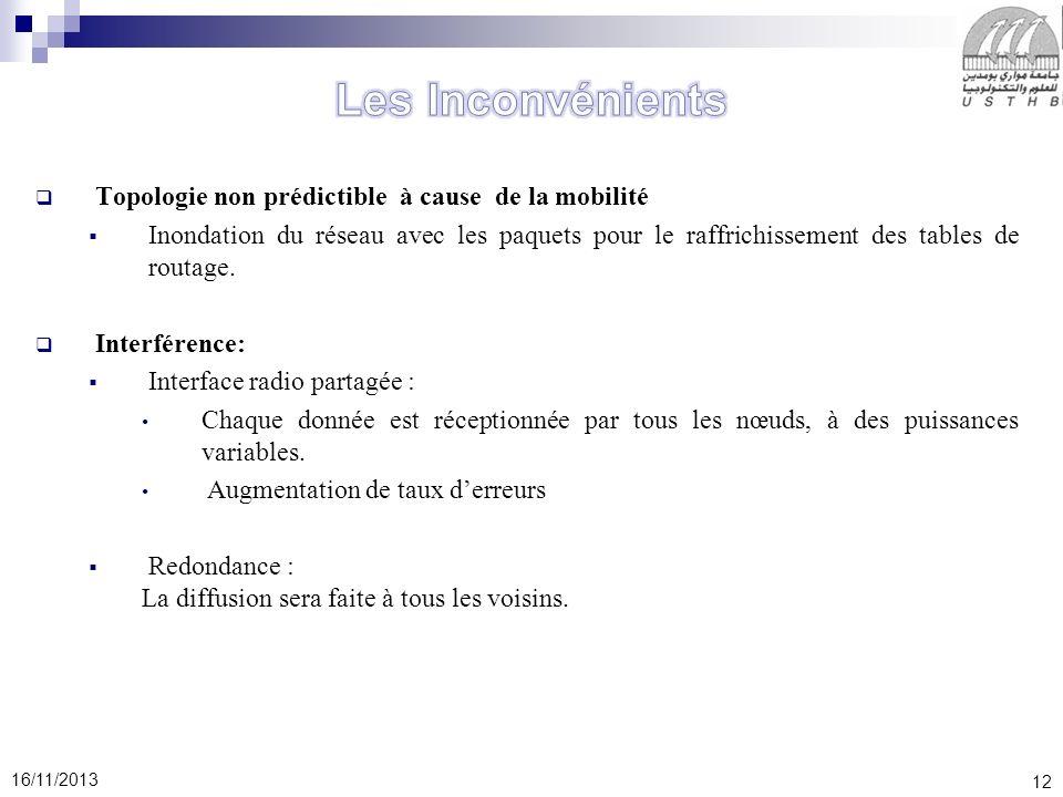 12 16/11/2013 Topologie non prédictible à cause de la mobilité Inondation du réseau avec les paquets pour le raffrichissement des tables de routage.