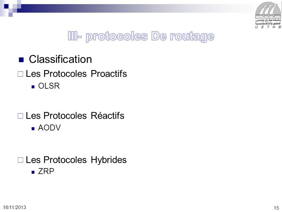 15 16/11/2013 Classification Les Protocoles Proactifs OLSR Les Protocoles Réactifs AODV Les Protocoles Hybrides ZRP