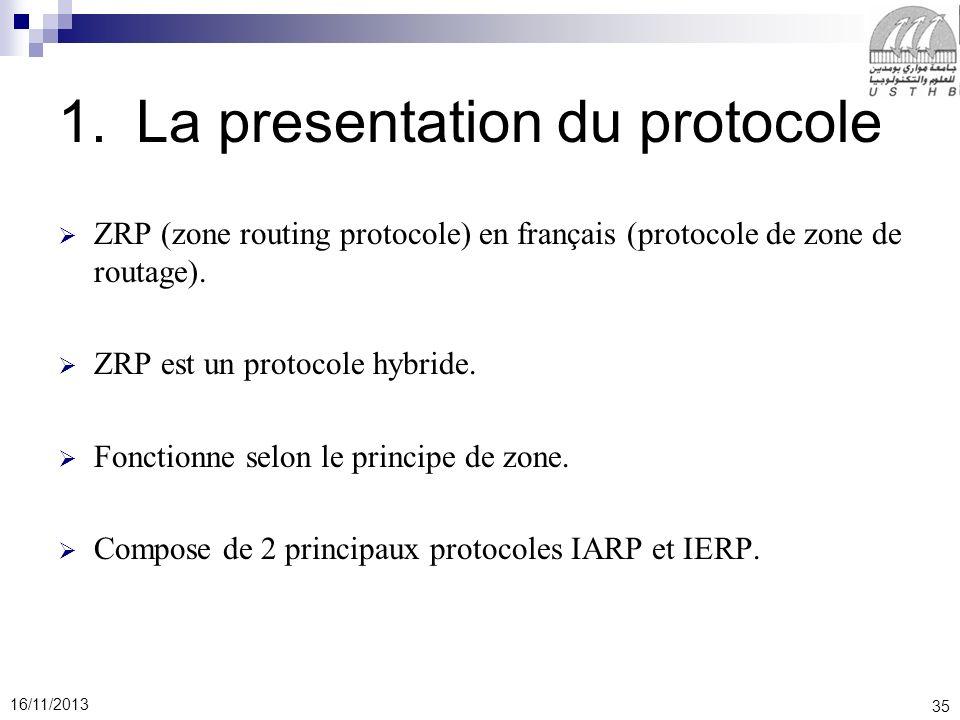 35 16/11/2013 1.La presentation du protocole ZRP (zone routing protocole) en français (protocole de zone de routage).