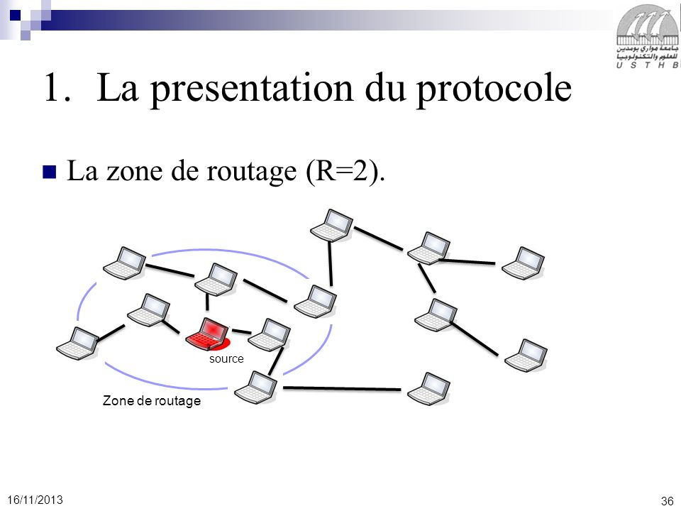36 16/11/2013 La zone de routage (R=2). 1.La presentation du protocole source Zone de routage