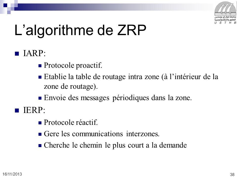 38 16/11/2013 Lalgorithme de ZRP IARP: Protocole proactif.