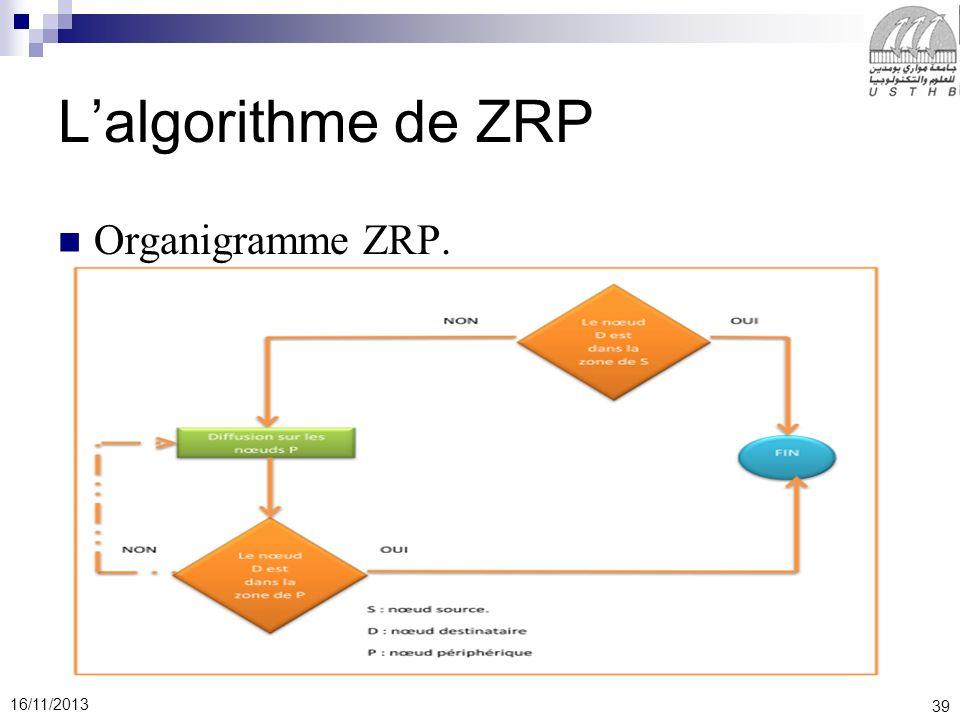 39 16/11/2013 Organigramme ZRP. Lalgorithme de ZRP
