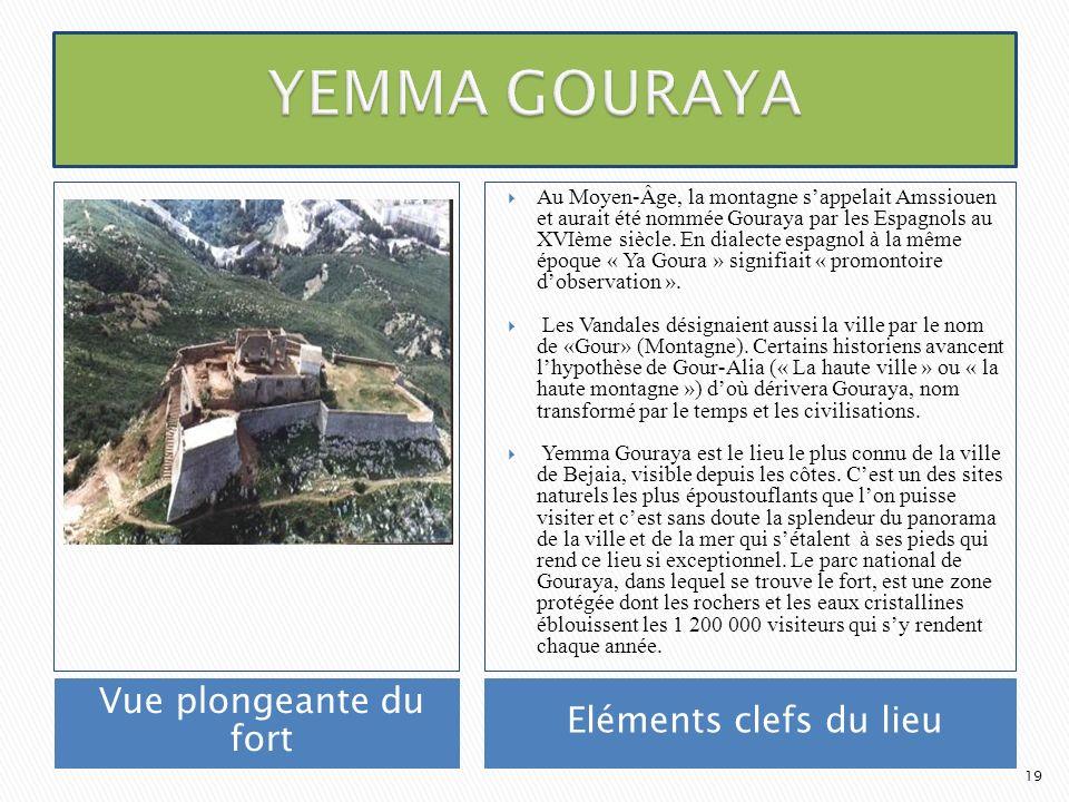 Vue plongeante du fort Eléments clefs du lieu Au Moyen-Âge, la montagne sappelait Amssiouen et aurait été nommée Gouraya par les Espagnols au XVIème s