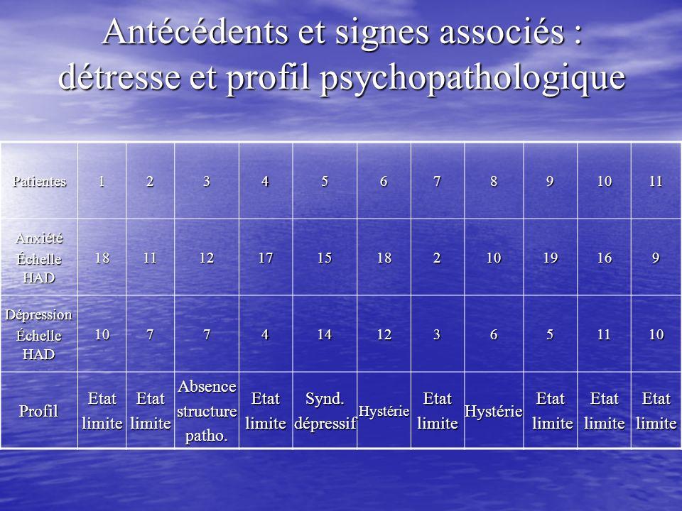 Antécédents et signes associés : détresse et profil psychopathologique Patientes1234567891011 Anxiété Échelle HAD 18111217151821019169 Dépression 1077