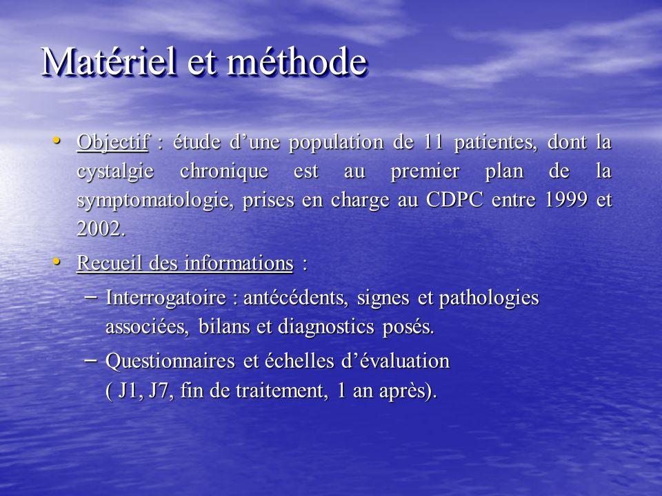Matériel et méthode Objectif : étude dune population de 11 patientes, dont la cystalgie chronique est au premier plan de la symptomatologie, prises en