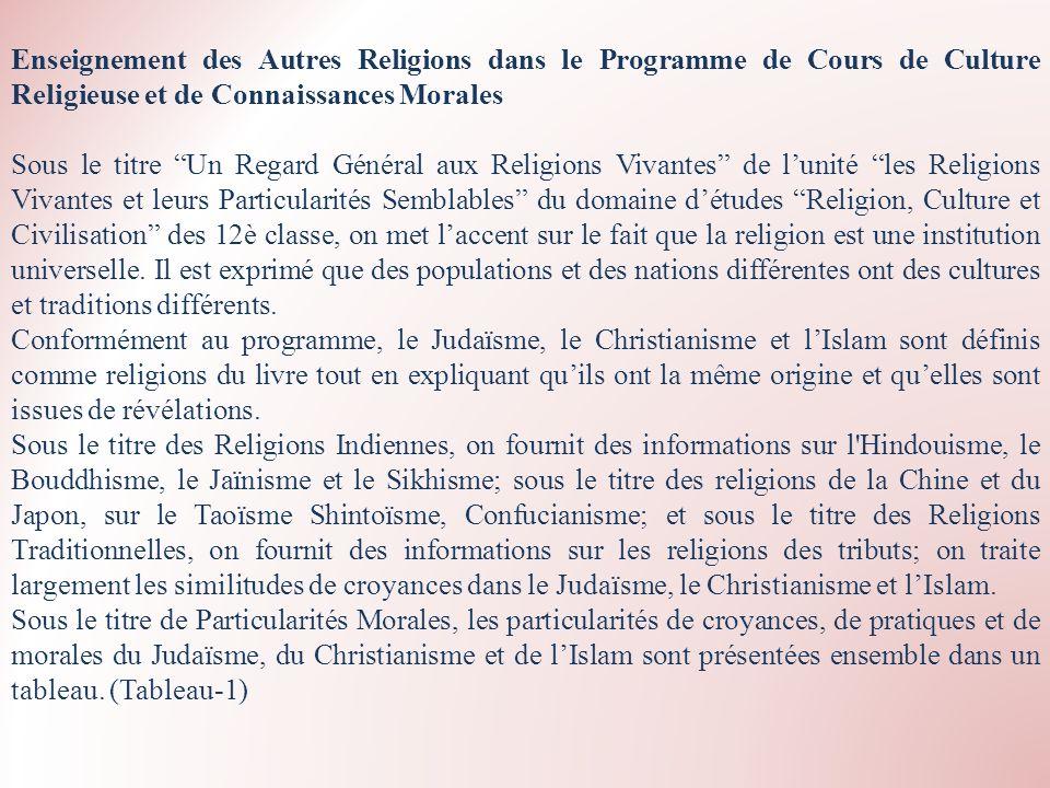 Enseignement des Autres Religions dans le Programme de Cours de Culture Religieuse et de Connaissances Morales Sous le titre Un Regard Général aux Rel