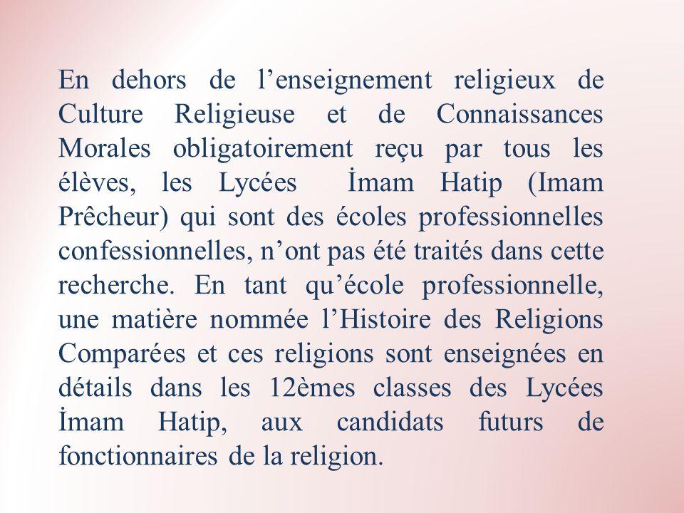 En dehors de lenseignement religieux de Culture Religieuse et de Connaissances Morales obligatoirement reçu par tous les élèves, les Lycées İmam Hatip
