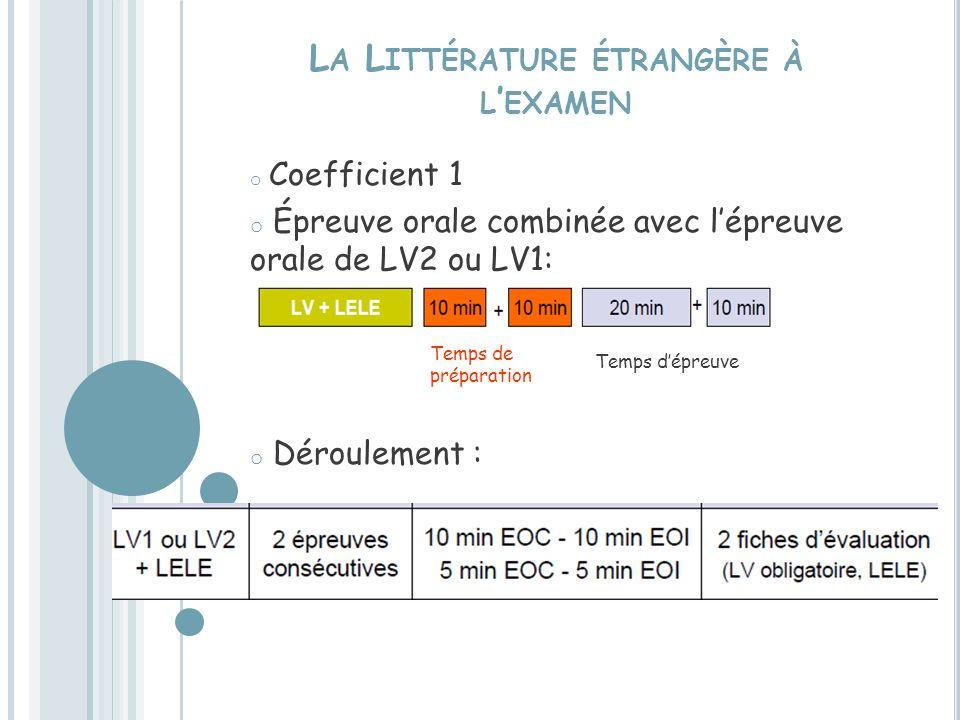L A L ITTÉRATURE ÉTRANGÈRE À L EXAMEN o Coefficient 1 o Épreuve orale combinée avec lépreuve orale de LV2 ou LV1: o Déroulement : Temps de préparation