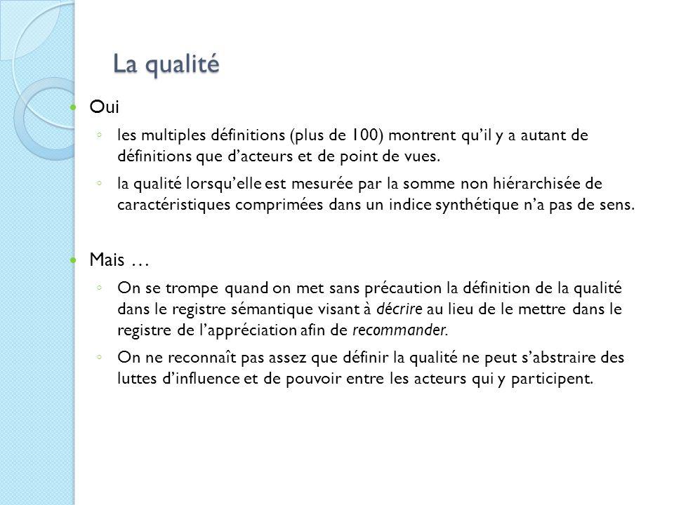 La qualité Oui les multiples définitions (plus de 100) montrent quil y a autant de définitions que dacteurs et de point de vues. la qualité lorsquelle