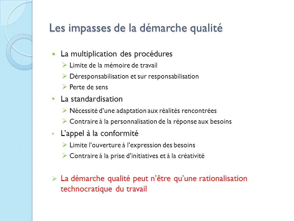 Les impasses de la démarche qualité La multiplication des procédures Limite de la mémoire de travail Déresponsabilisation et sur responsabilisation Pe