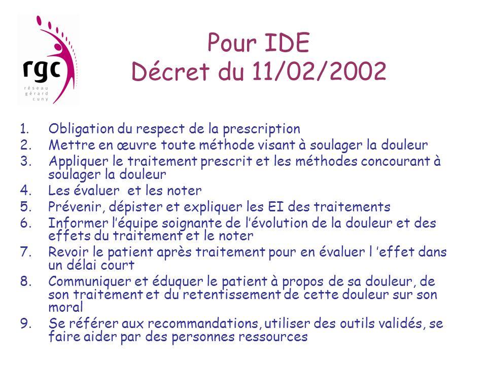 Pour IDE Décret du 11/02/2002 1.Obligation du respect de la prescription 2.Mettre en œuvre toute méthode visant à soulager la douleur 3.Appliquer le t
