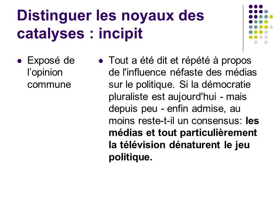 Distinguer les noyaux des catalyses : incipit Exposé de lopinion commune Tout a été dit et répété à propos de l influence néfaste des médias sur le politique.