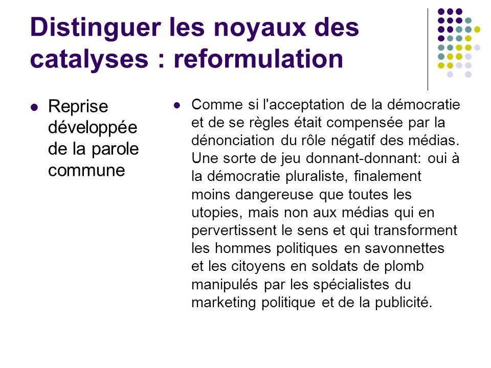 Distinguer les noyaux des catalyses : reformulation Reprise développée de la parole commune Comme si l acceptation de la démocratie et de se règles était compensée par la dénonciation du rôle négatif des médias.