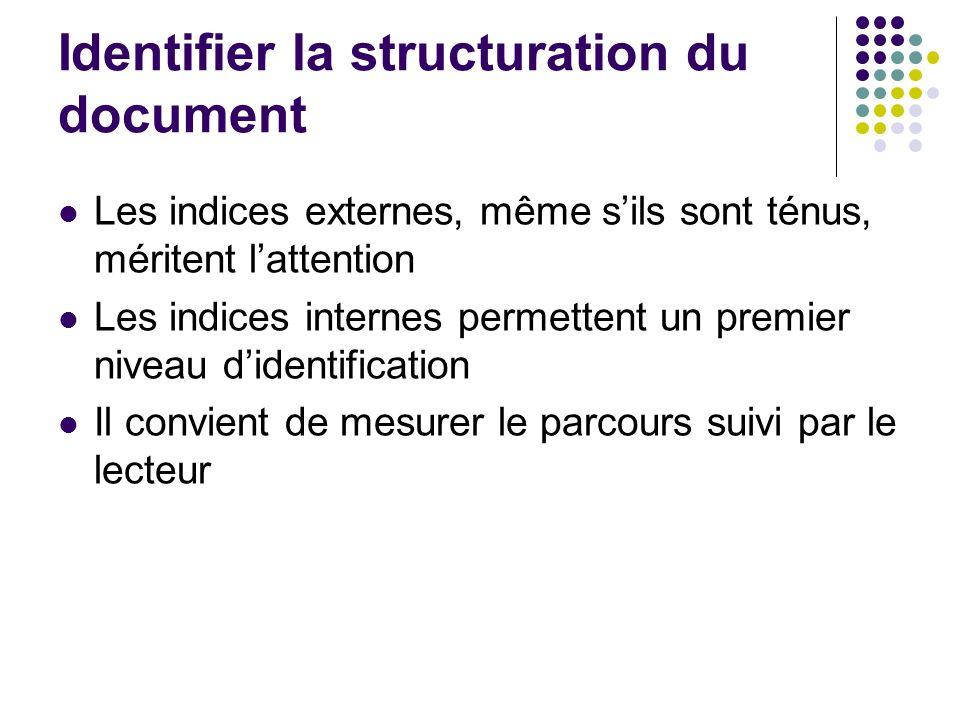 Identifier la structuration du document Les indices externes, même sils sont ténus, méritent lattention Les indices internes permettent un premier niveau didentification Il convient de mesurer le parcours suivi par le lecteur