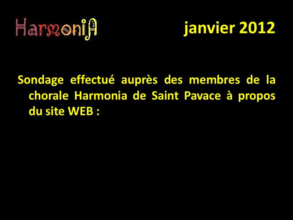janvier 2012 Sondage effectué auprès des membres de la chorale Harmonia de Saint Pavace à propos du site WEB : http://harmonia72.e-monsite.com www.harmonia72.new.fr