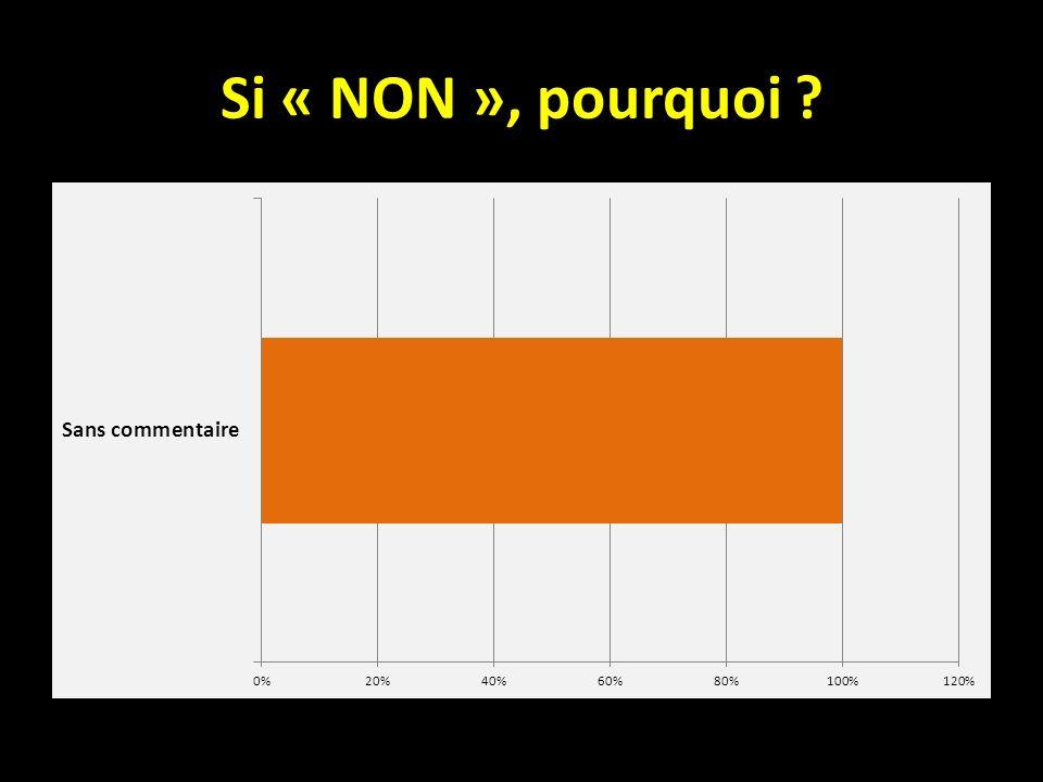 Merci de votre participation active au sondage, merci de votre attention soutenue à cette présentation …