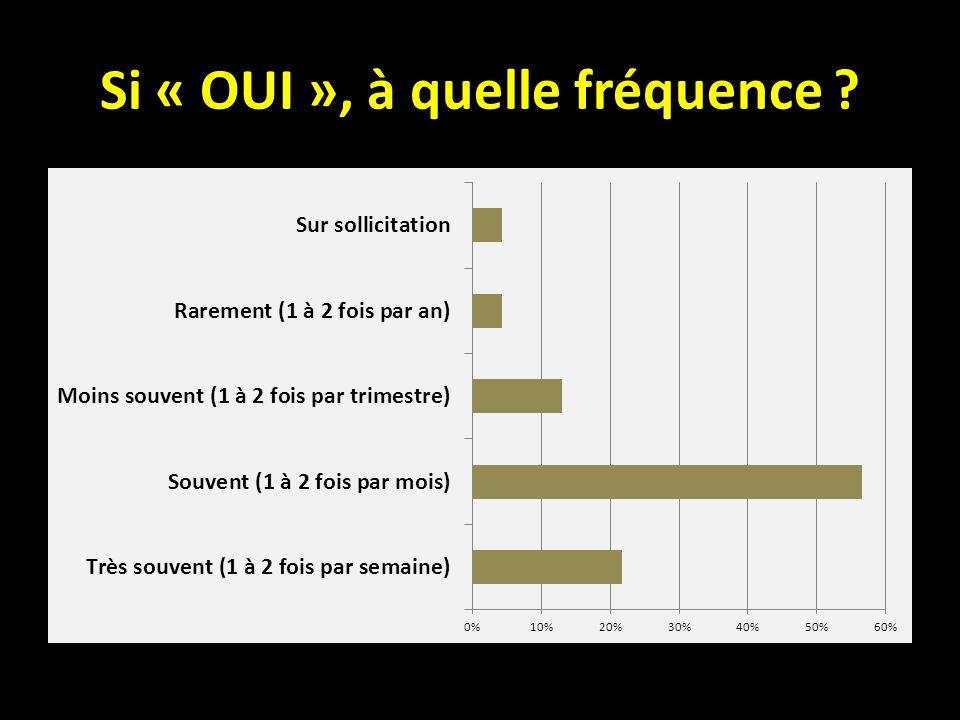 Merci de votre participation active au sondage, merci de votre attention soutenue à cette présentation et rendez-vous bientôt sur : http://harmonia72.e-monsite.com www.harmonia72.new.fr