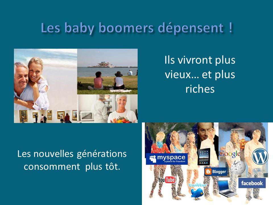 Ils vivront plus vieux… et plus riches Les nouvelles générations consomment plus tôt.
