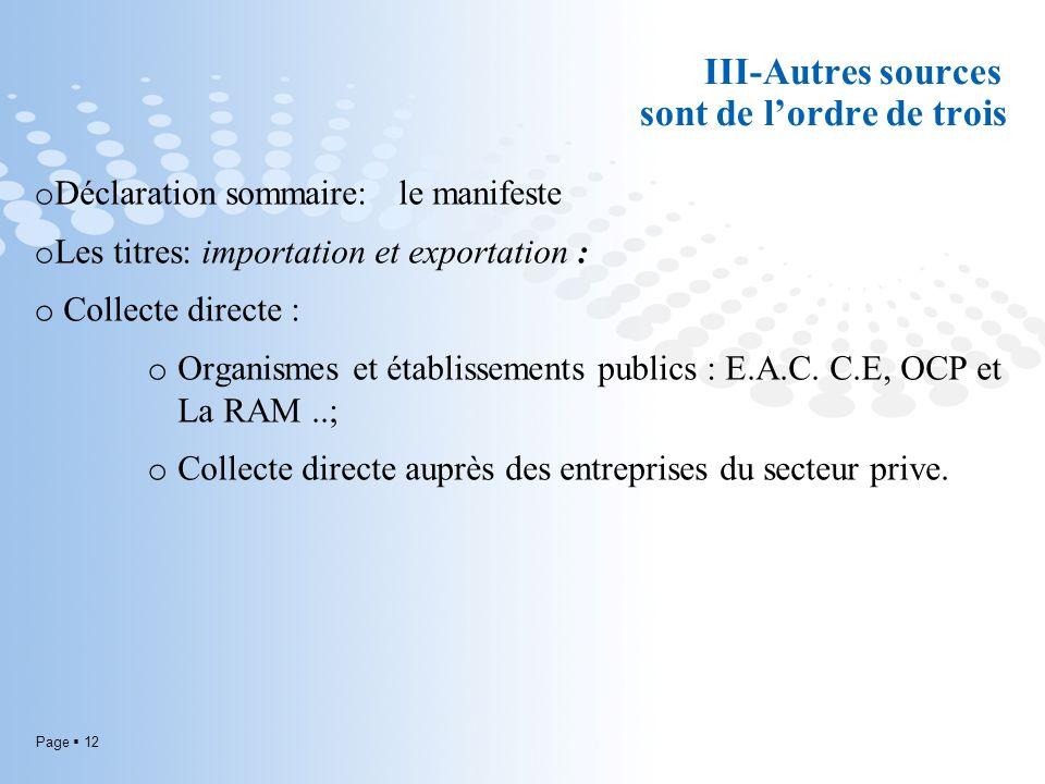 Page 12 III-Autres sources sont de lordre de trois o Déclaration sommaire: le manifeste o Les titres: importation et exportation : o Collecte directe