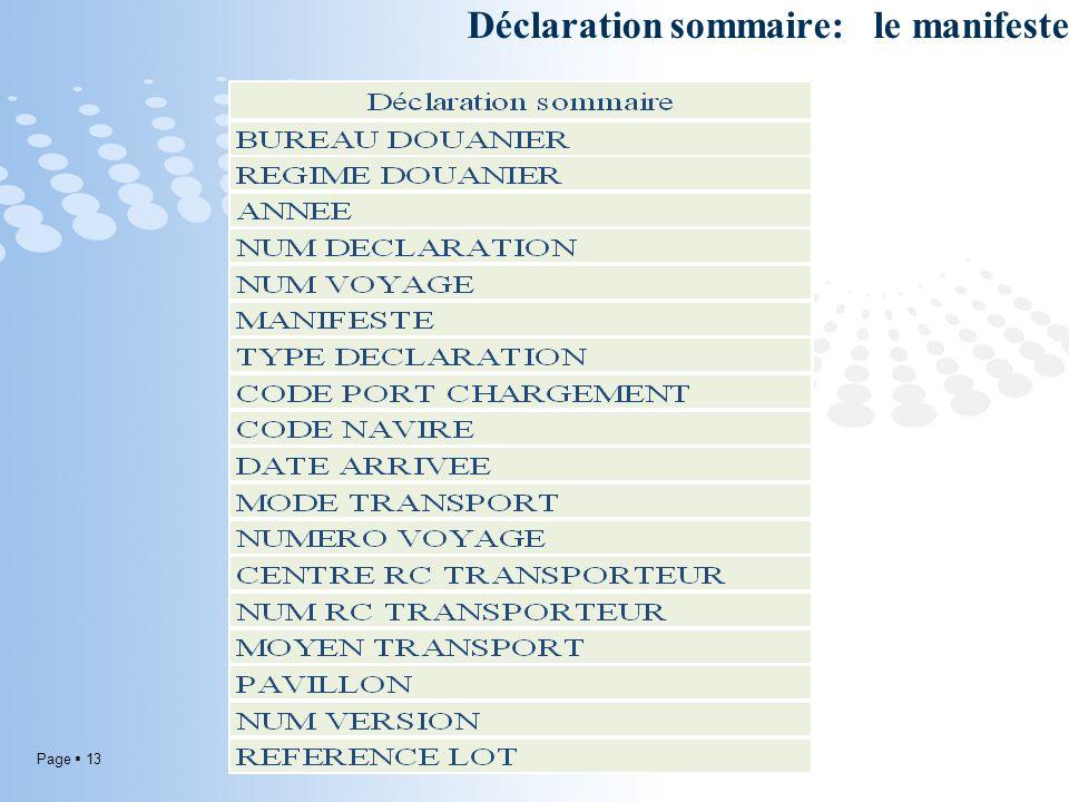 Page 13 Déclaration sommaire: le manifeste