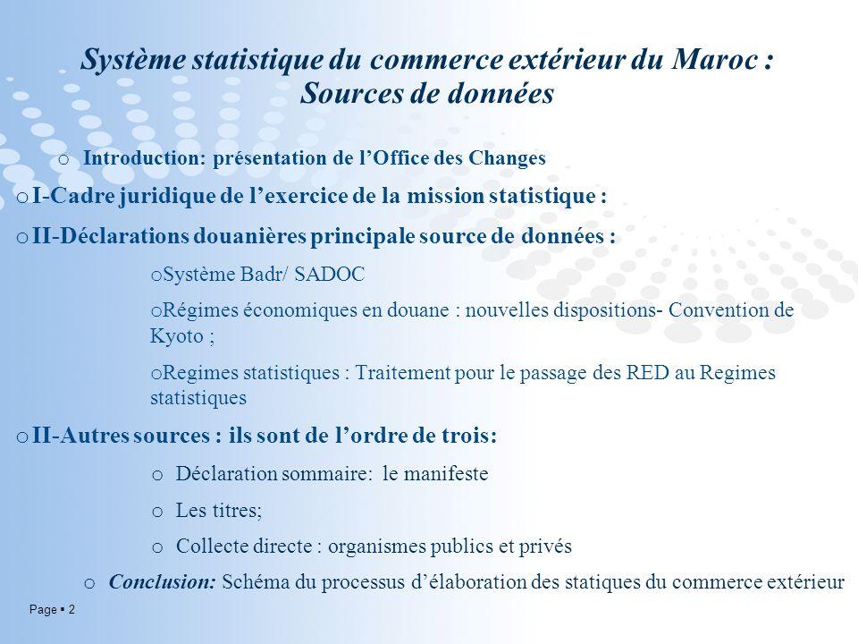 Page 2 Système statistique du commerce extérieur du Maroc : Sources de données o Introduction: présentation de lOffice des Changes o I-Cadre juridique
