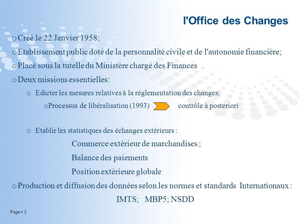 Page 3 l'Office des Changes o Créé le 22 Janvier 1958; o Etablissement public doté de la personnalité civile et de l'autonomie financière; o Placé sou