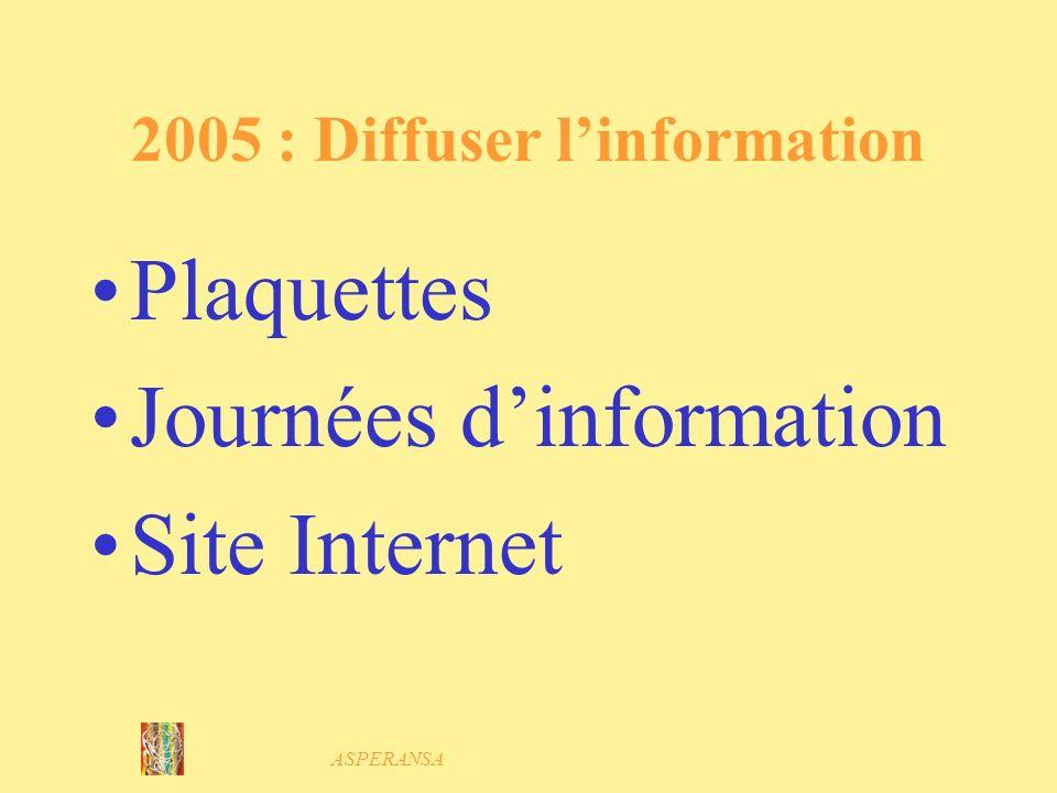 ASPERANSA 2005 : Diffuser linformation Plaquettes Journées dinformation Site Internet