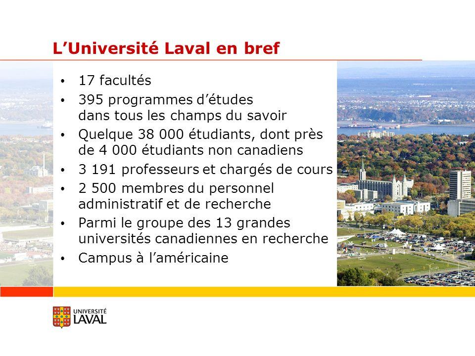 LUniversité Laval en bref 17 facultés 395 programmes détudes dans tous les champs du savoir Quelque 38 000 étudiants, dont près de 4 000 étudiants non canadiens 3 191 professeurs et chargés de cours 2 500 membres du personnel administratif et de recherche Parmi le groupe des 13 grandes universités canadiennes en recherche Campus à laméricaine