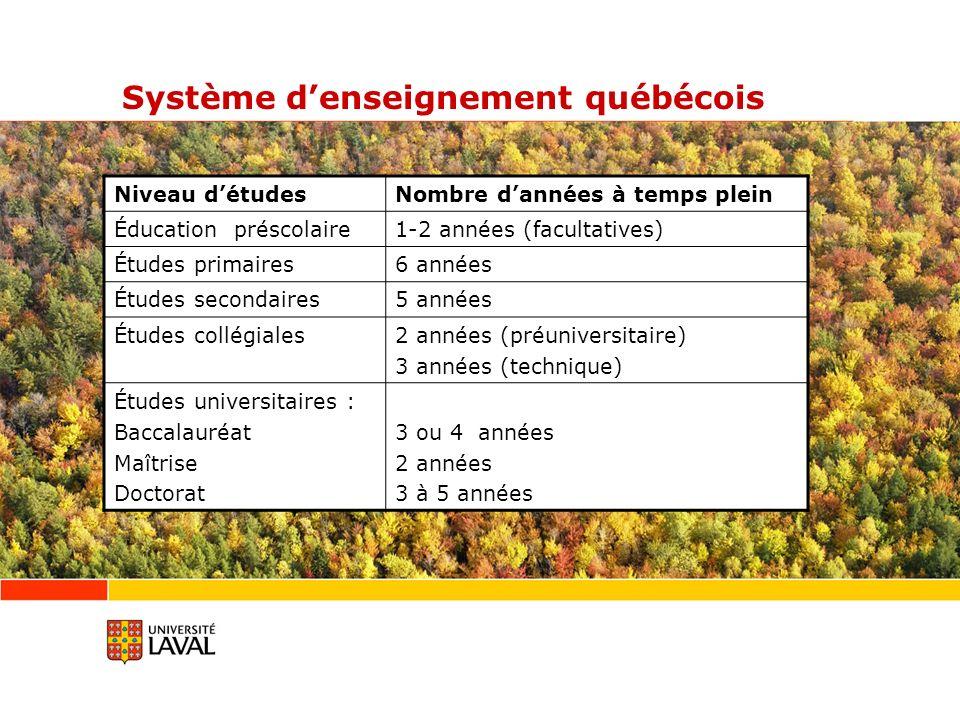 Système denseignement québécois Niveau détudesNombre dannées à temps plein Éducation préscolaire1-2 années (facultatives) Études primaires6 années Étu