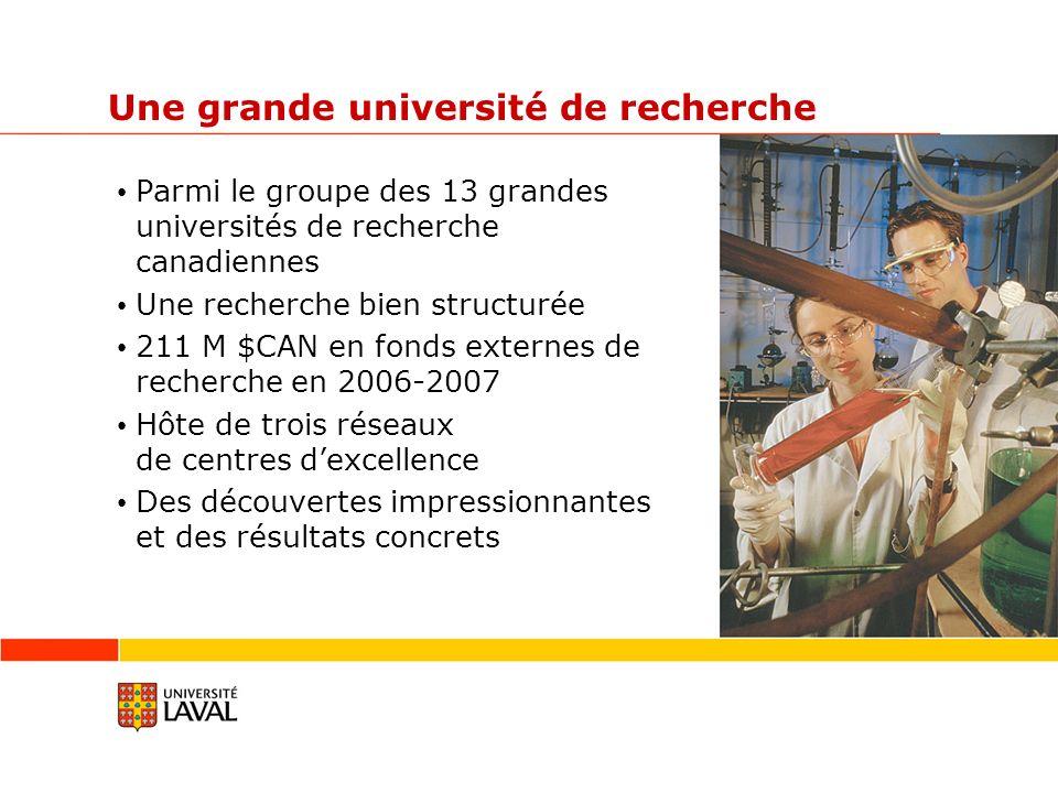 Une grande université de recherche Parmi le groupe des 13 grandes universités de recherche canadiennes Une recherche bien structurée 211 M $CAN en fonds externes de recherche en 2006-2007 Hôte de trois réseaux de centres dexcellence Des découvertes impressionnantes et des résultats concrets