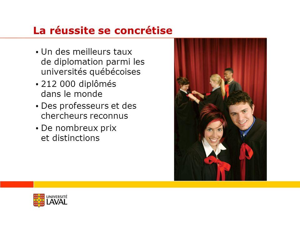 La réussite se concrétise Un des meilleurs taux de diplomation parmi les universités québécoises 212 000 diplômés dans le monde Des professeurs et des