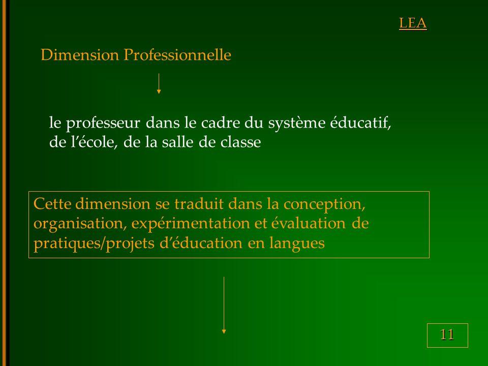 11 LEA Dimension Professionnelle Cette dimension se traduit dans la conception, organisation, expérimentation et évaluation de pratiques/projets déducation en langues le professeur dans le cadre du système éducatif, de lécole, de la salle de classe