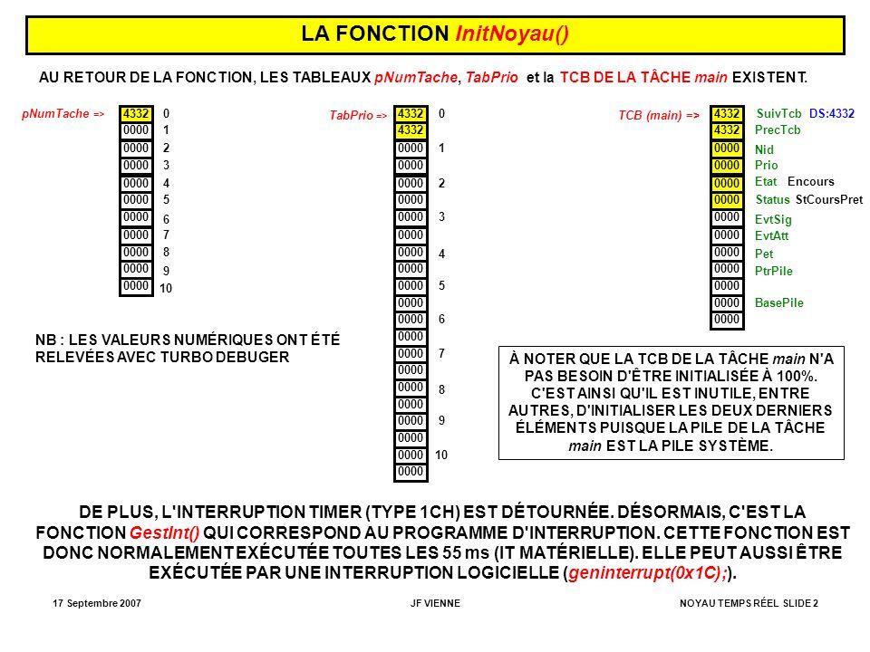 17 Septembre 2007JF VIENNENOYAU TEMPS RÉEL SLIDE 2 LA FONCTION InitNoyau() AU RETOUR DE LA FONCTION, LES TABLEAUX pNumTache, TabPrio et la TCB DE LA TÂCHE main EXISTENT.