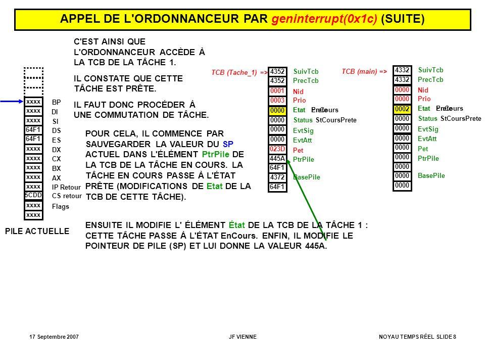 17 Septembre 2007JF VIENNENOYAU TEMPS RÉEL SLIDE 8 APPEL DE L ORDONNANCEUR PAR geninterrupt(0x1c) (SUITE) xxxx 64F1 xxxx 5CDD xxxx Flags CS retour IP Retour AX BX CX DX ES DS SI DI BP 4352 0001 0003 0002 0000 023D 445A 64F1 TCB (Tache_1) => 4372 64F1 SuivTcb PrecTcb Nid Prio Etat Prete Status StCoursPrete EvtSig EvtAtt Pet PtrPile BasePile C EST AINSI QUE L ORDONNANCEUR ACCÈDE À LA TCB DE LA TÂCHE 1.