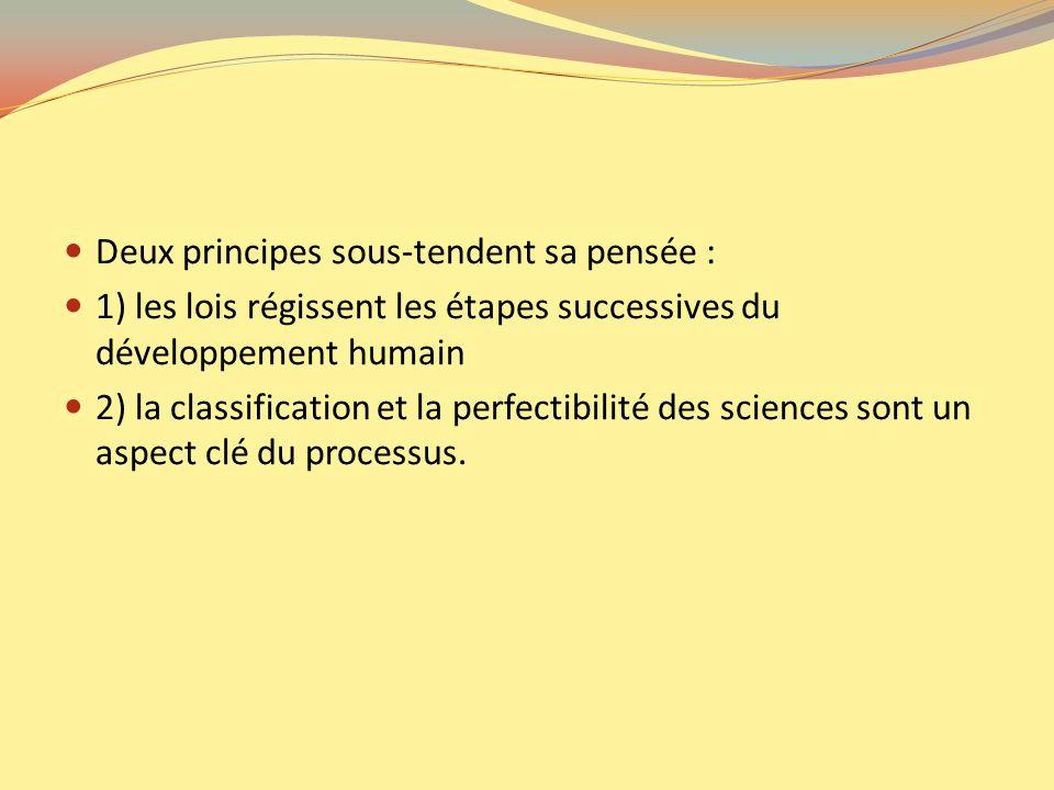 Deux principes sous-tendent sa pensée : 1) les lois régissent les étapes successives du développement humain 2) la classification et la perfectibilité