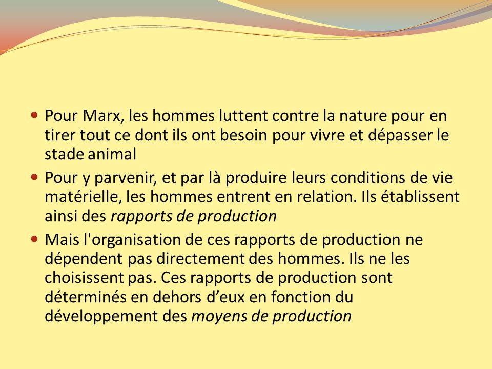 Pour Marx, les hommes luttent contre la nature pour en tirer tout ce dont ils ont besoin pour vivre et dépasser le stade animal Pour y parvenir, et pa