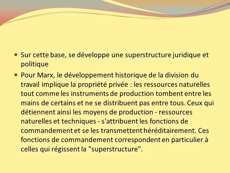 Sur cette base, se développe une superstructure juridique et politique Pour Marx, le développement historique de la division du travail implique la pr