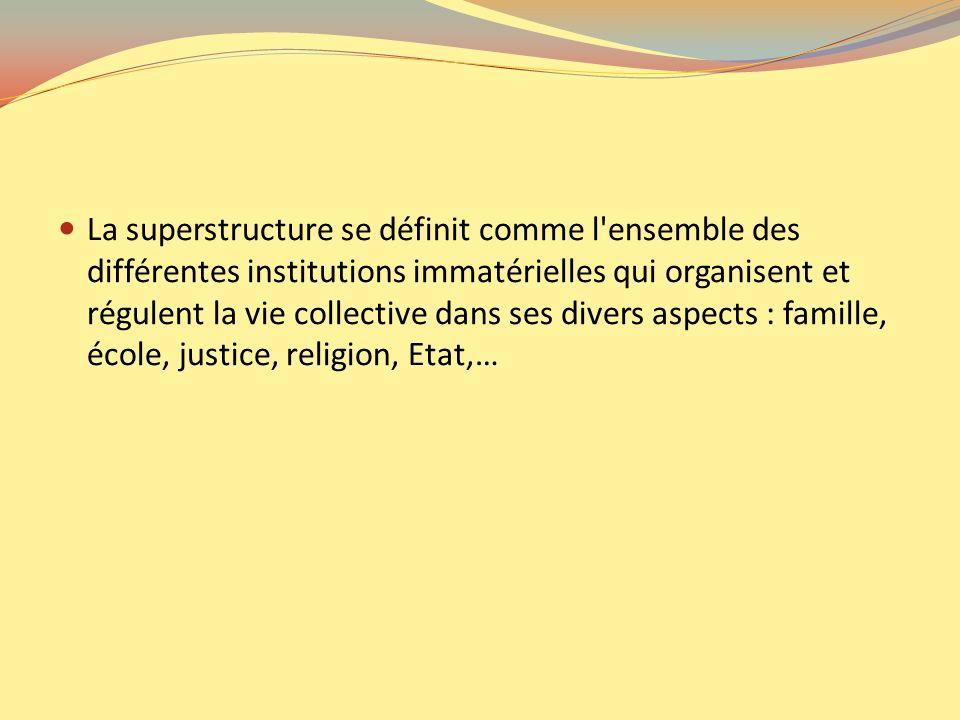 La superstructure se définit comme l'ensemble des différentes institutions immatérielles qui organisent et régulent la vie collective dans ses divers