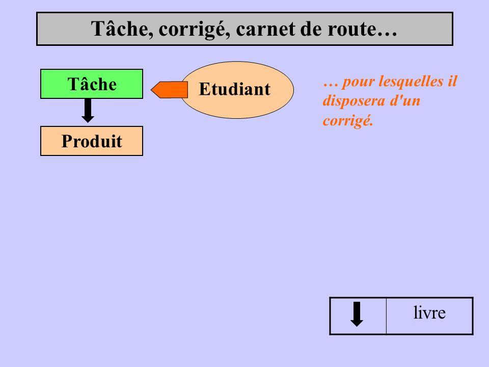 Tâche, corrigé, carnet de route… Tâche Etudiant Produit livre … pour lesquelles il disposera d'un corrigé.