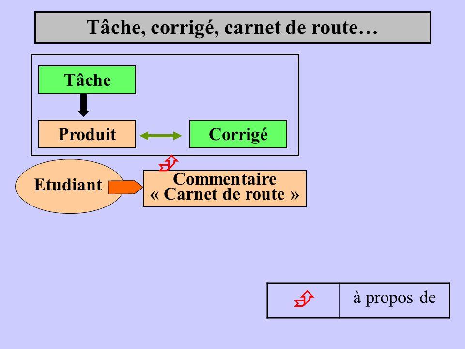 Tâche, corrigé, carnet de route… Tâche ProduitCorrigé Etudiant Commentaire « Carnet de route » à propos de